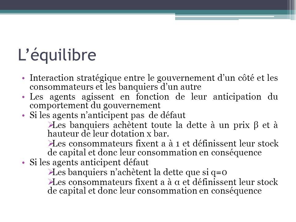 L'équilibre Interaction stratégique entre le gouvernement d'un côté et les consommateurs et les banquiers d'un autre.