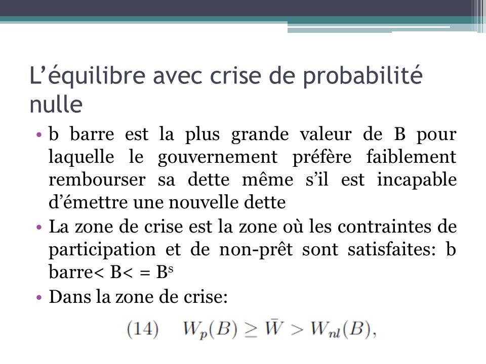 L'équilibre avec crise de probabilité nulle