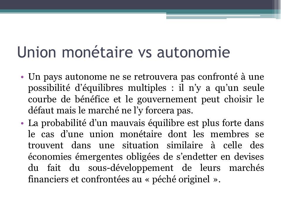 Union monétaire vs autonomie