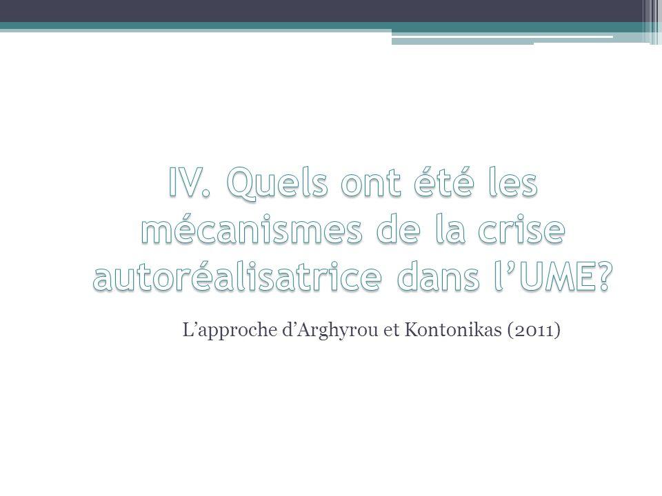 L'approche d'Arghyrou et Kontonikas (2011)