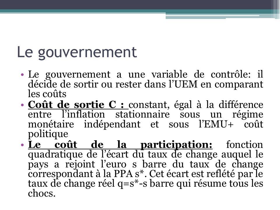 Le gouvernement Le gouvernement a une variable de contrôle: il décide de sortir ou rester dans l'UEM en comparant les coûts.