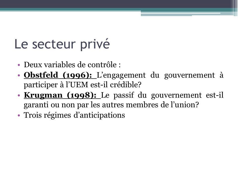 Le secteur privé Deux variables de contrôle :