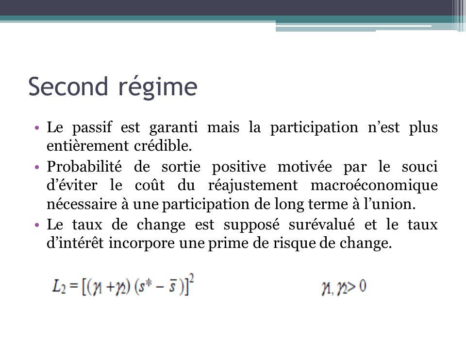 Second régime Le passif est garanti mais la participation n'est plus entièrement crédible.