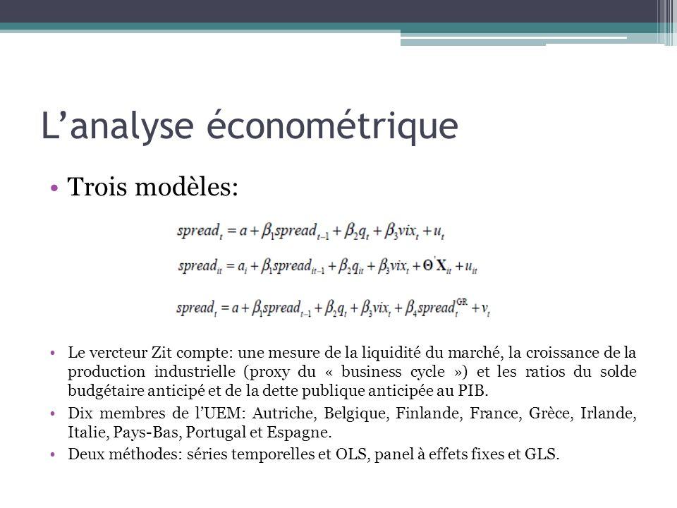L'analyse économétrique