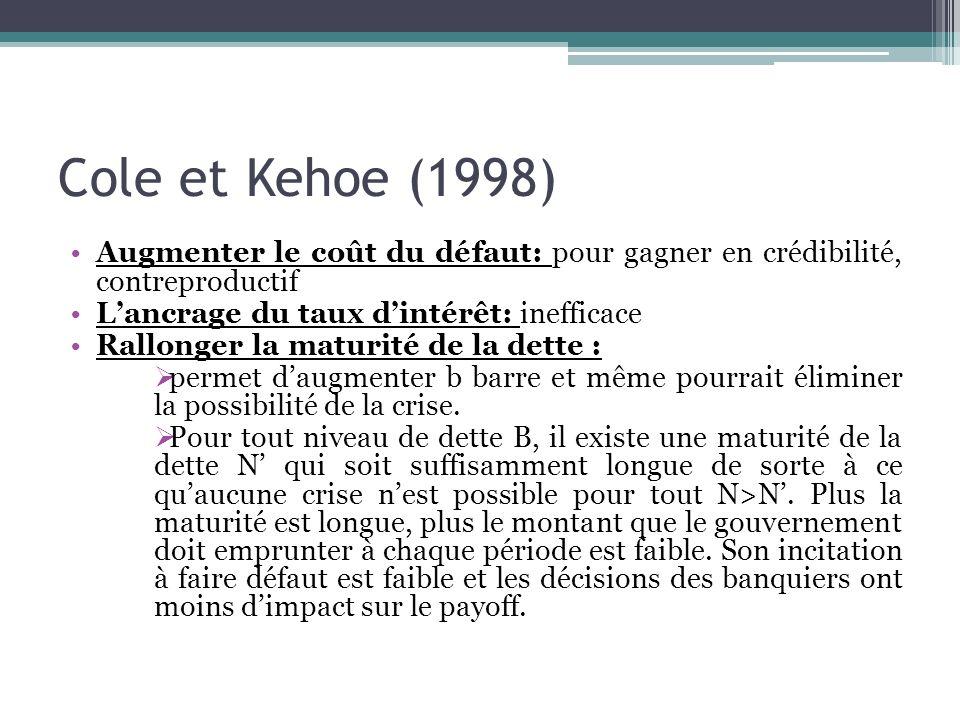Cole et Kehoe (1998) Augmenter le coût du défaut: pour gagner en crédibilité, contreproductif. L'ancrage du taux d'intérêt: inefficace.