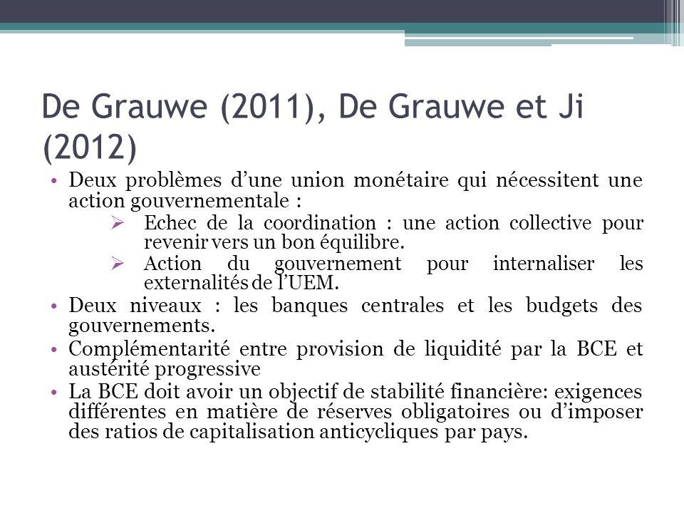 De Grauwe (2011), De Grauwe et Ji (2012)