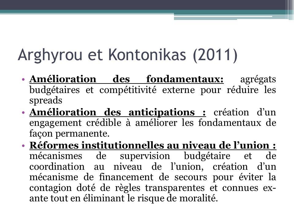 Arghyrou et Kontonikas (2011)