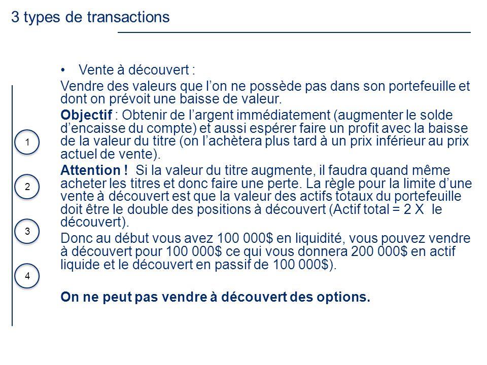 3 types de transactions Vente à découvert :