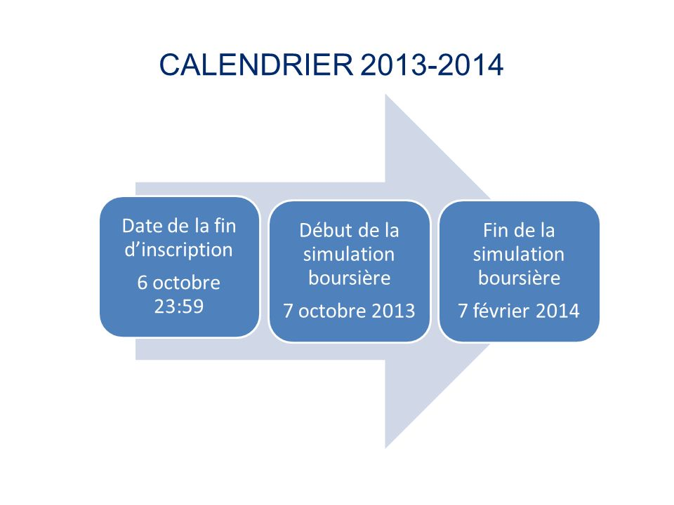 CALENDRIER 2013-2014 Date de la fin d'inscription 6 octobre 23:59