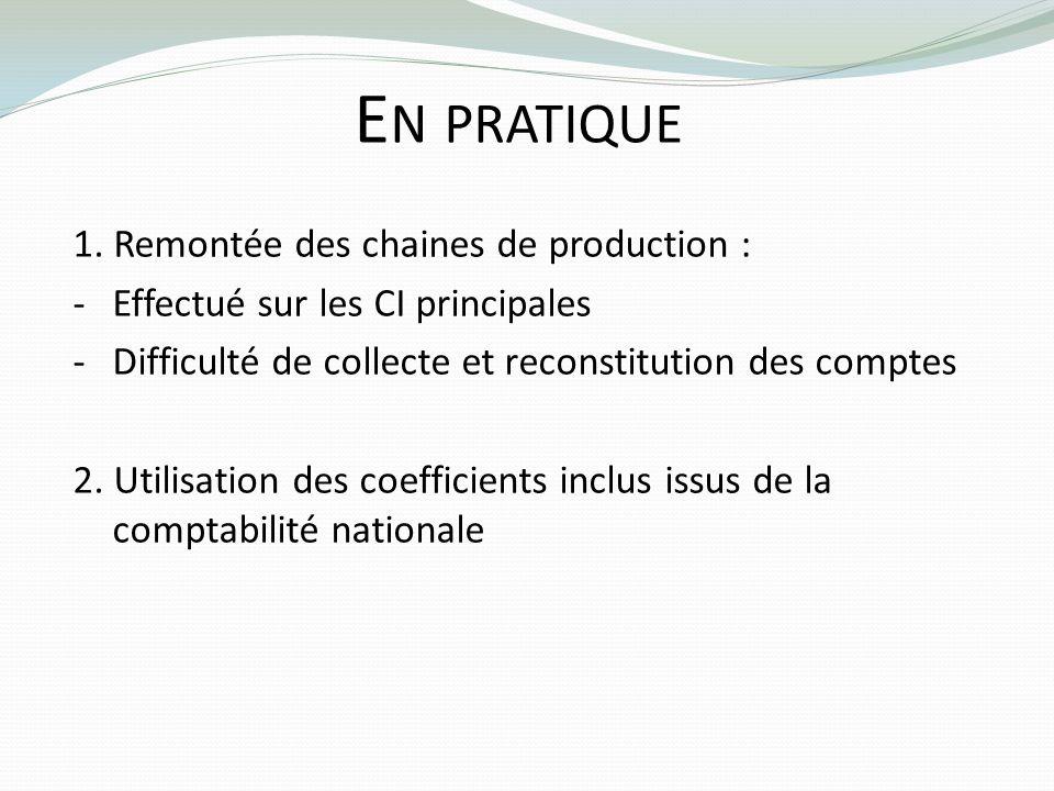 En pratique 1. Remontée des chaines de production :
