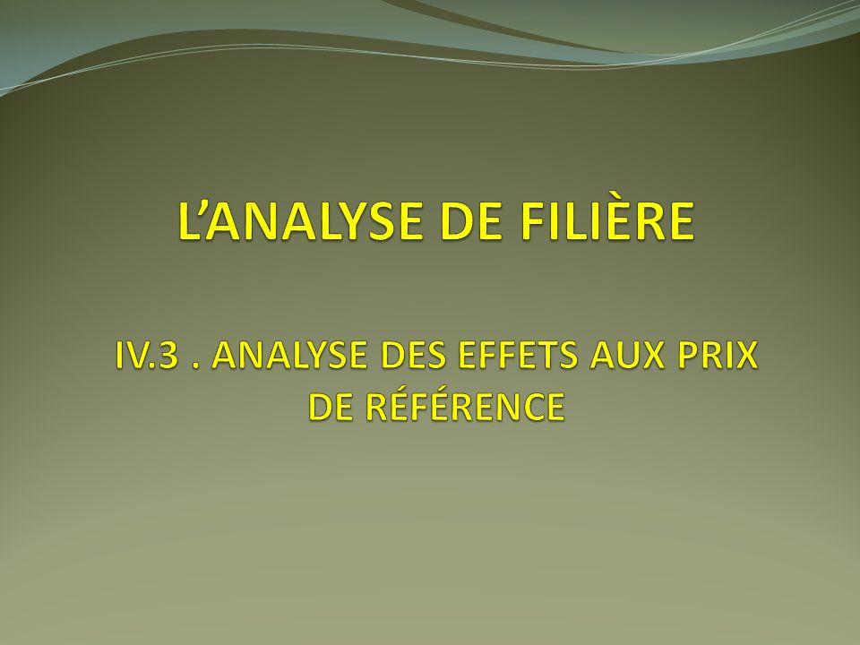 L'analyse de filière IV.3 . Analyse des effets aux prix de référence