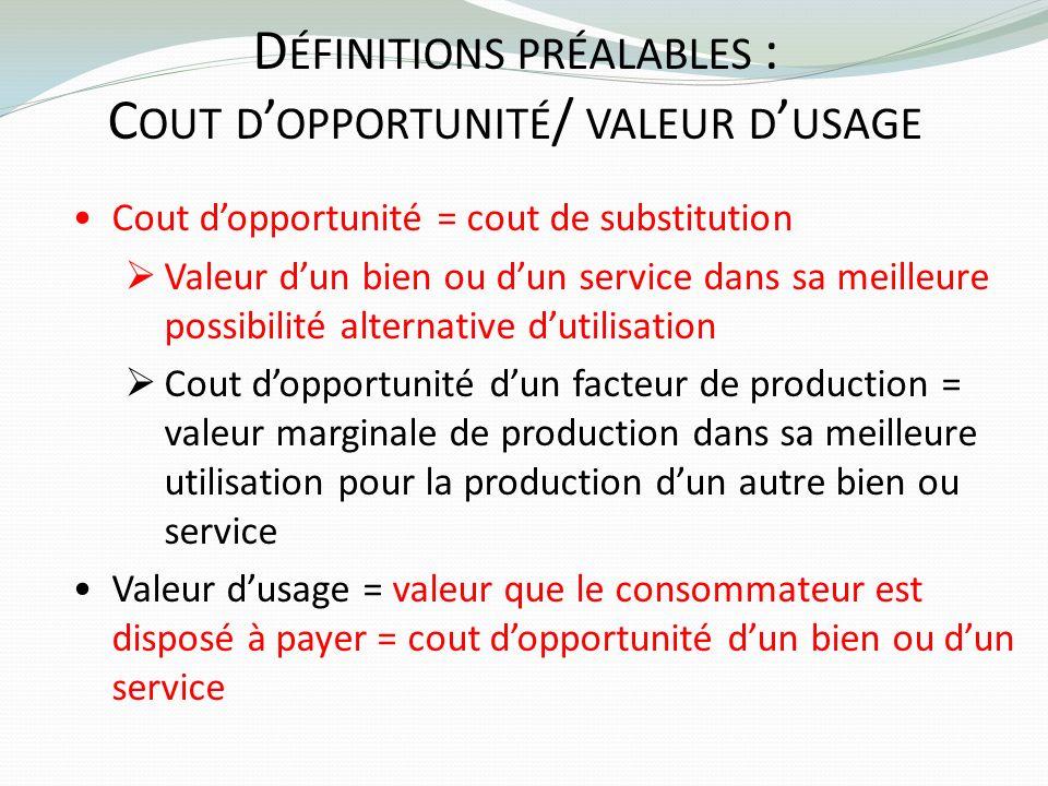 Définitions préalables : Cout d'opportunité/ valeur d'usage