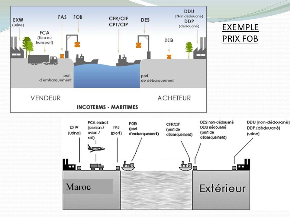 EXEMPLE PRIX FOB Maroc