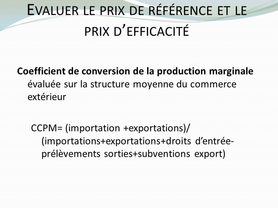 Evaluer le prix de référence et le prix d'efficacité