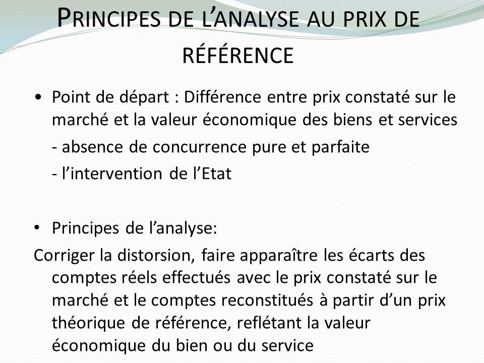 Principes de l'analyse au prix de référence