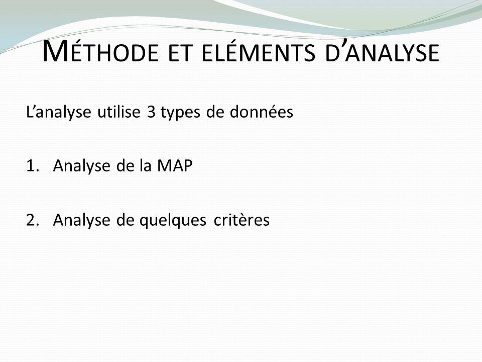 Méthode et eléments d'analyse