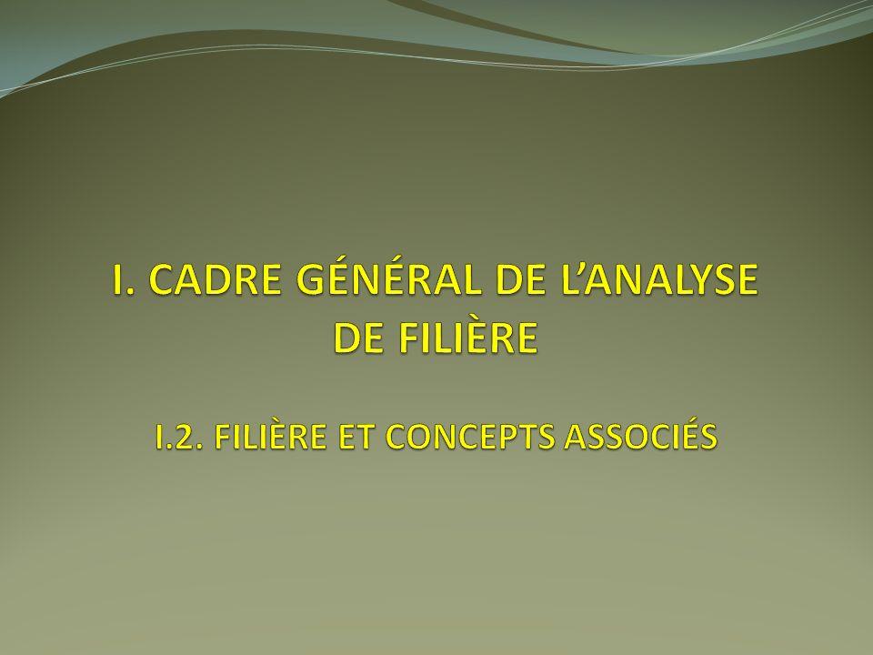 I. Cadre général de l'analyse de filière I. 2