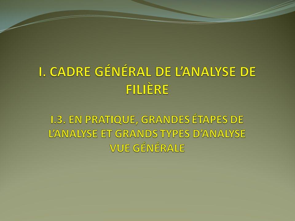 I. Cadre général de l'analyse de filière I. 3