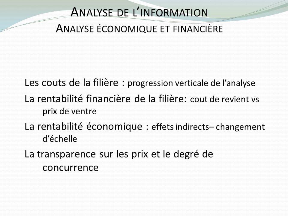 Analyse de l'information Analyse économique et financière