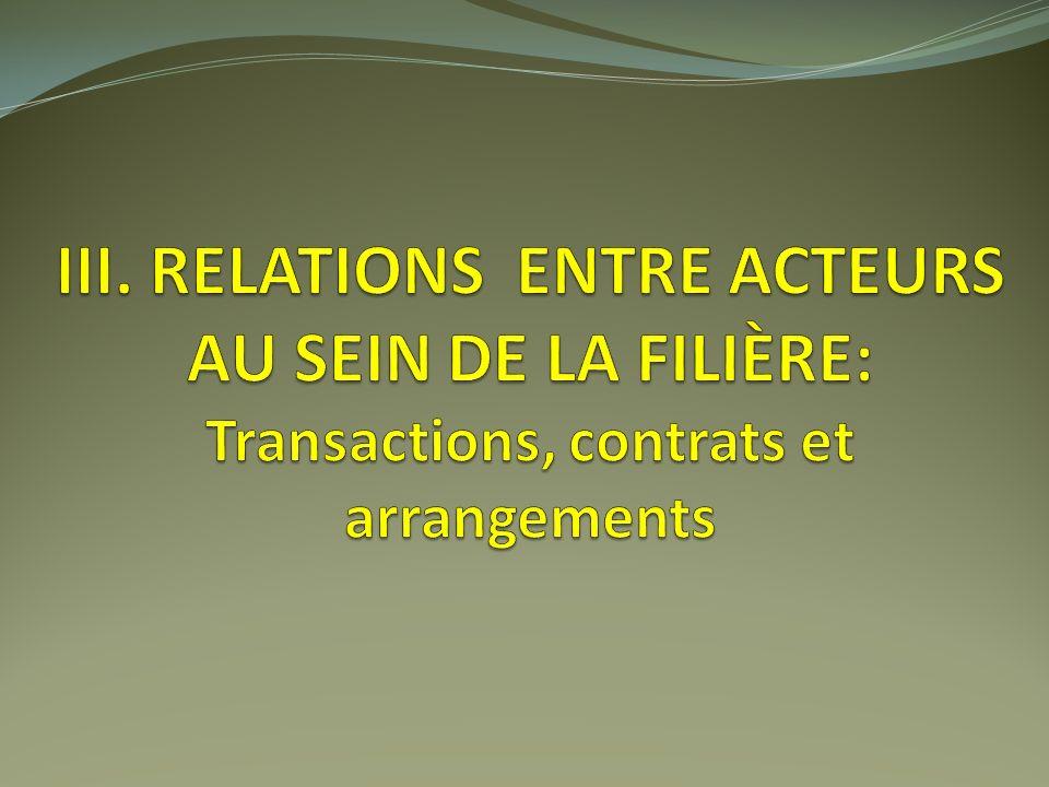 III. relations entre acteurs au sein de la filière: Transactions, contrats et arrangements