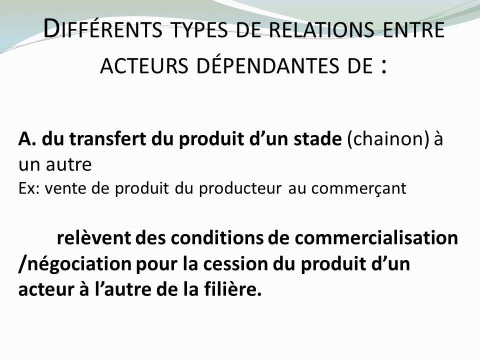 Différents types de relations entre acteurs dépendantes de :