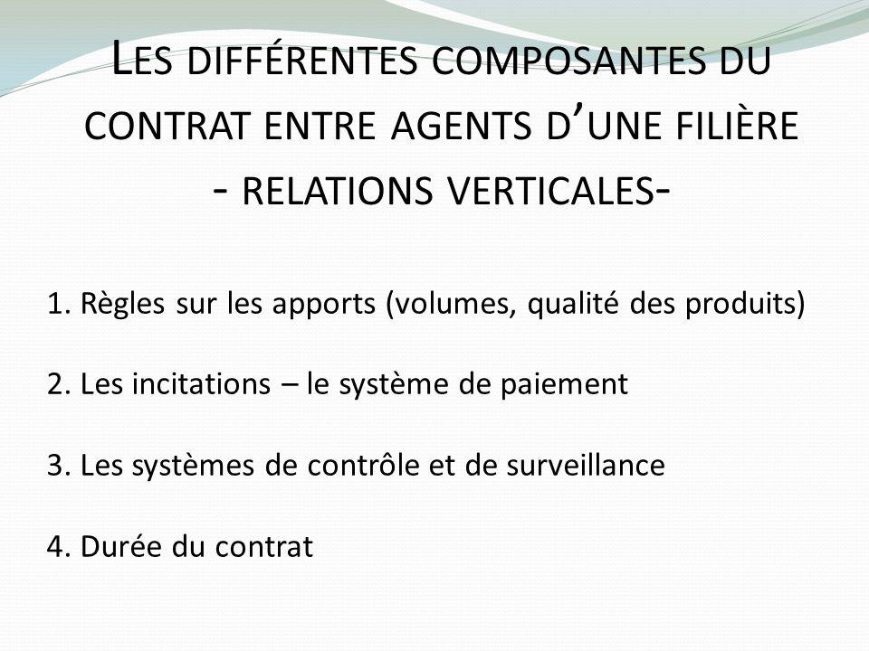 Les différentes composantes du contrat entre agents d'une filière - relations verticales-