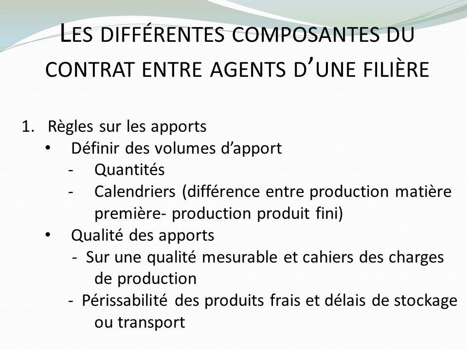 Les différentes composantes du contrat entre agents d'une filière