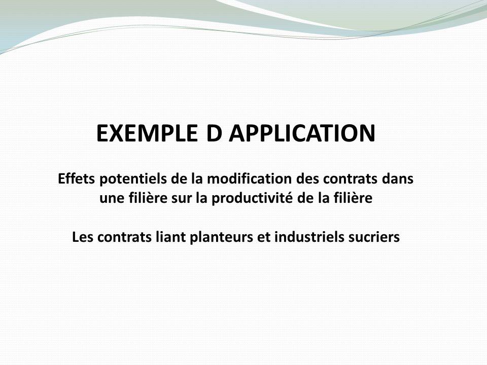 Les contrats liant planteurs et industriels sucriers