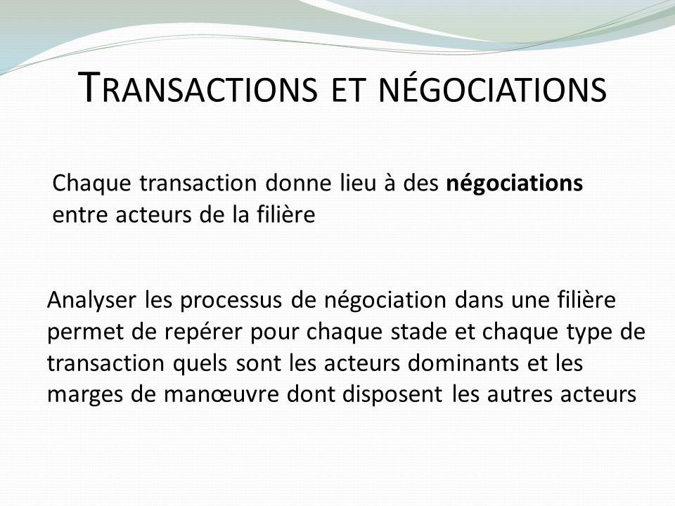 Transactions et négociations