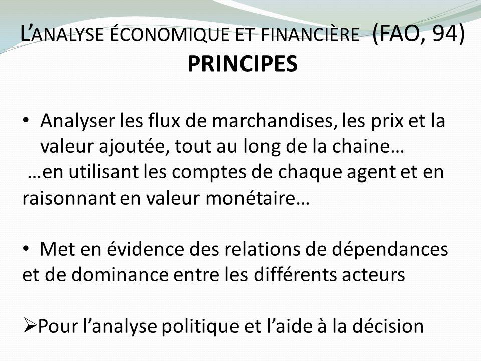 L'analyse économique et financière (FAO, 94) PRINCIPES