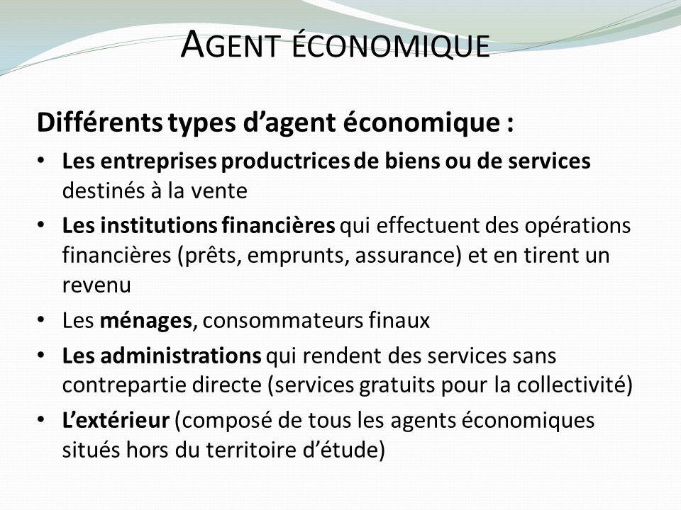 Agent économique Différents types d'agent économique :