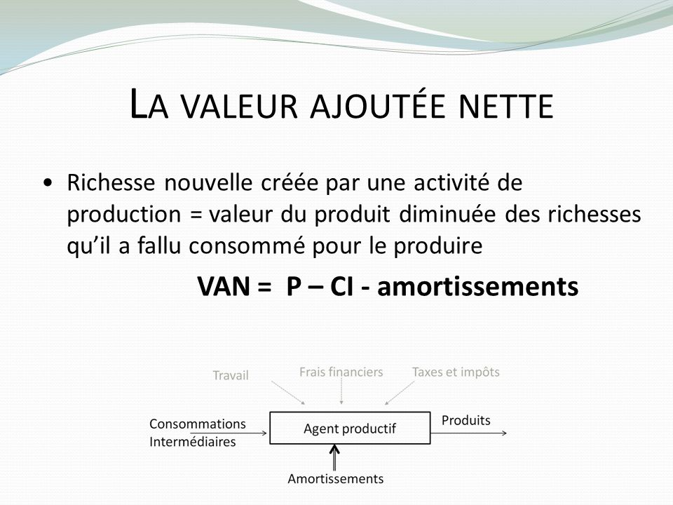 La valeur ajoutée nette