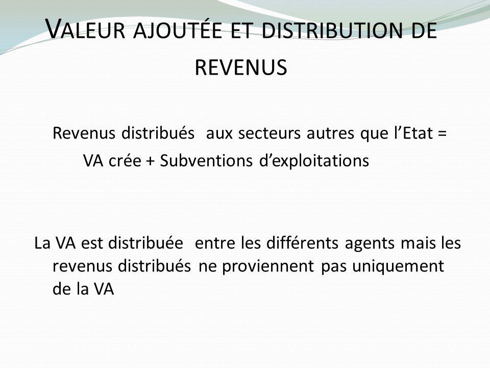 Valeur ajoutée et distribution de revenus