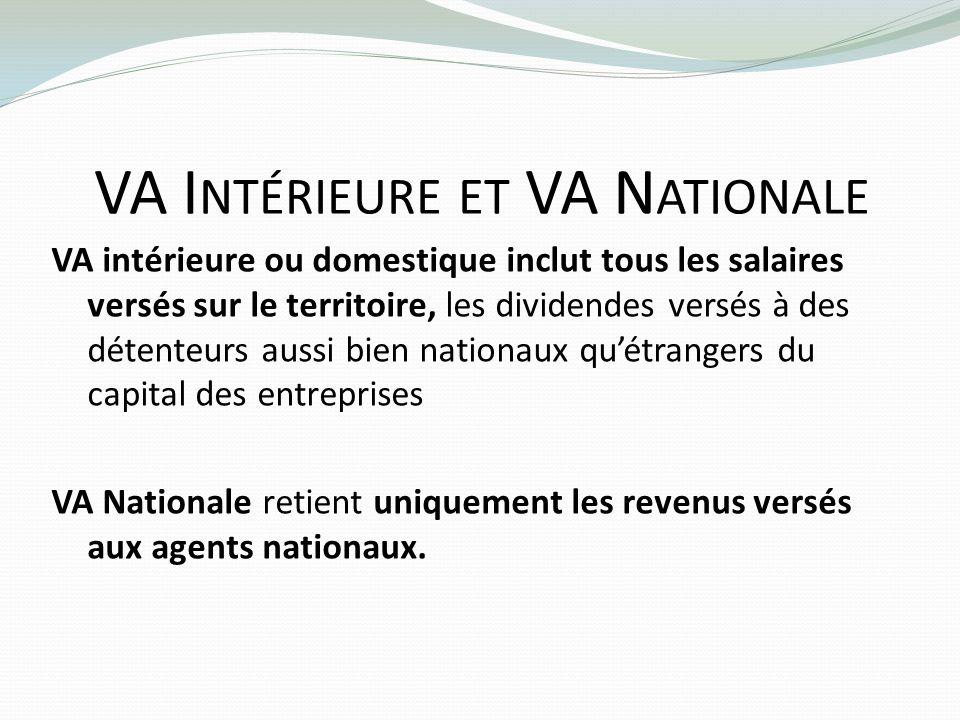 VA Intérieure et VA Nationale