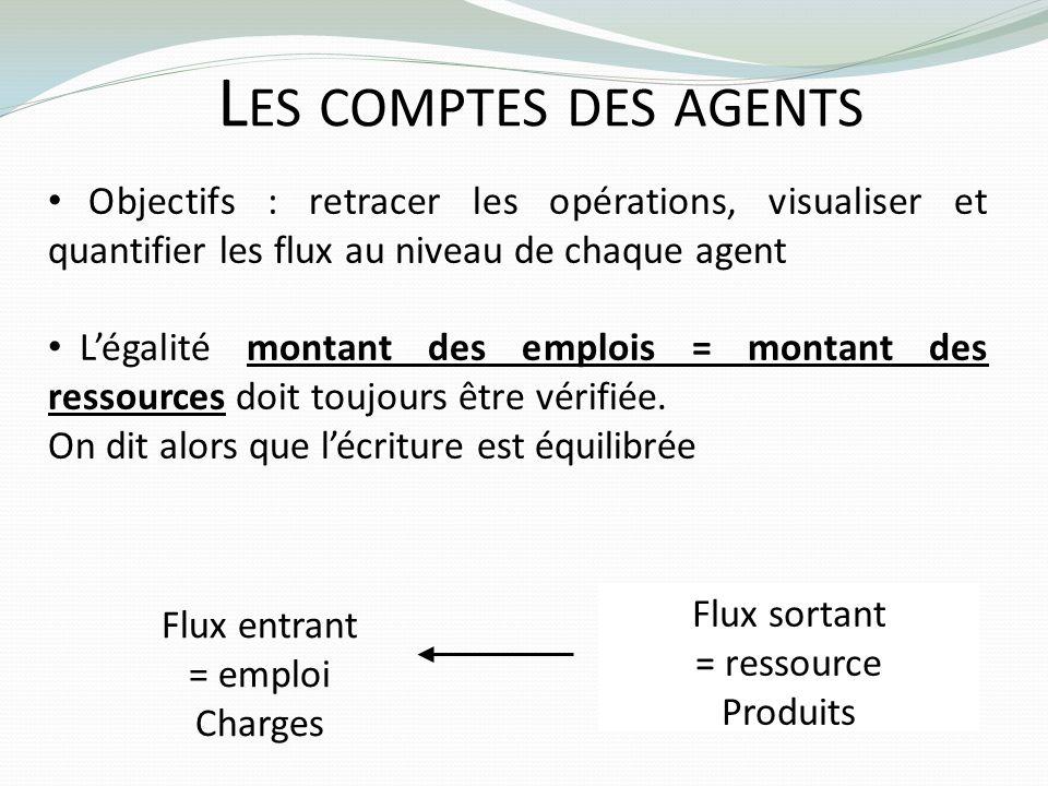 Les comptes des agents Objectifs : retracer les opérations, visualiser et quantifier les flux au niveau de chaque agent.