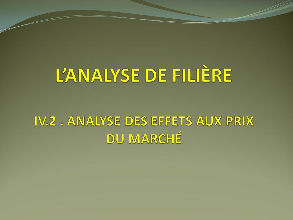 L'analyse de filière IV.2 . Analyse des effets aux prix du marché