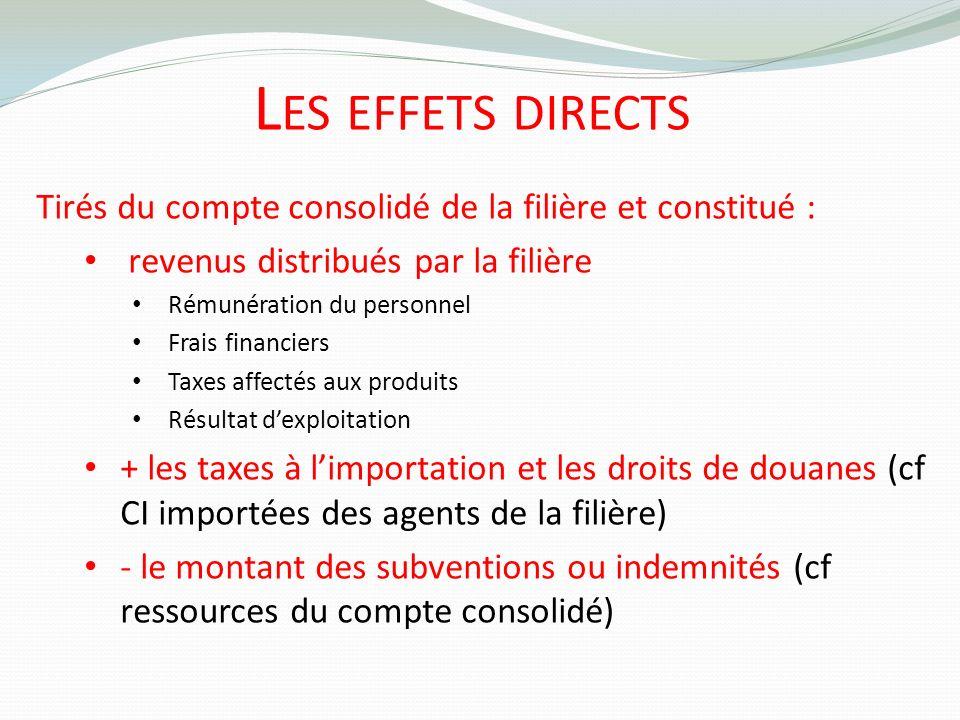 Les effets directs Tirés du compte consolidé de la filière et constitué : revenus distribués par la filière.