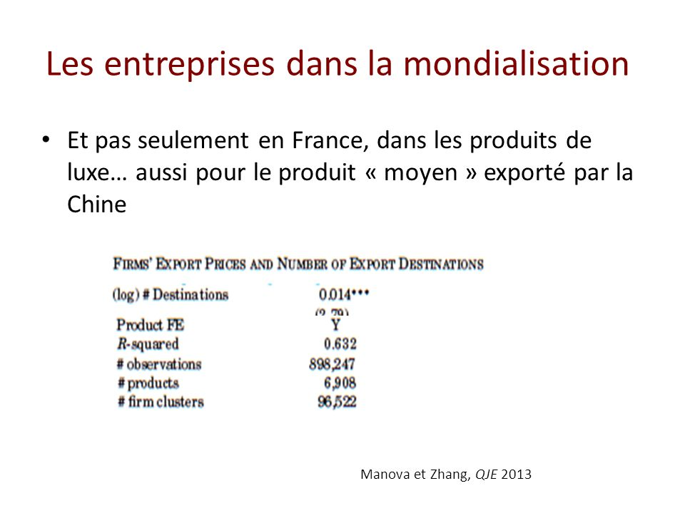 Les entreprises dans la mondialisation