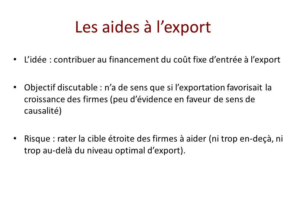 Les aides à l'export L'idée : contribuer au financement du coût fixe d'entrée à l'export.