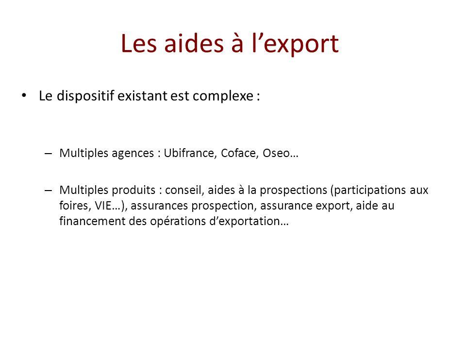 Les aides à l'export Le dispositif existant est complexe :