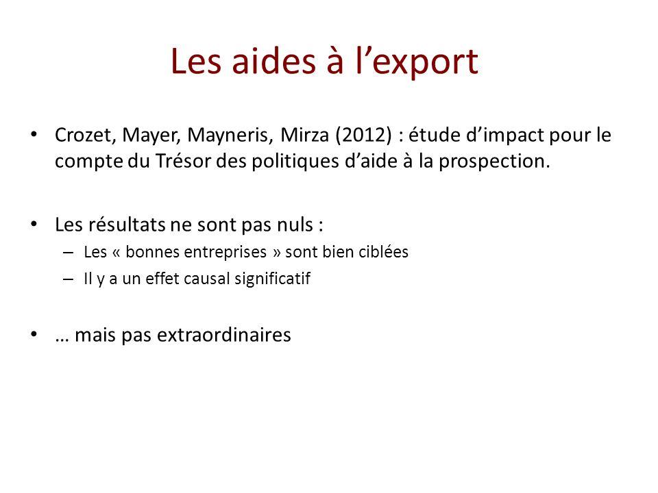 Les aides à l'export Crozet, Mayer, Mayneris, Mirza (2012) : étude d'impact pour le compte du Trésor des politiques d'aide à la prospection.
