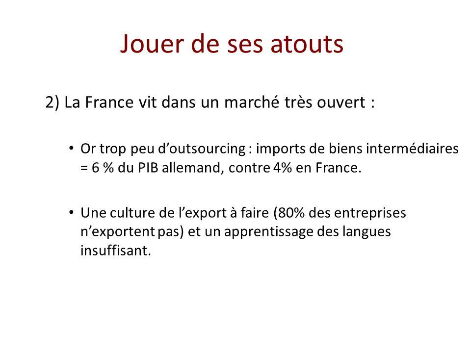 Jouer de ses atouts 2) La France vit dans un marché très ouvert :