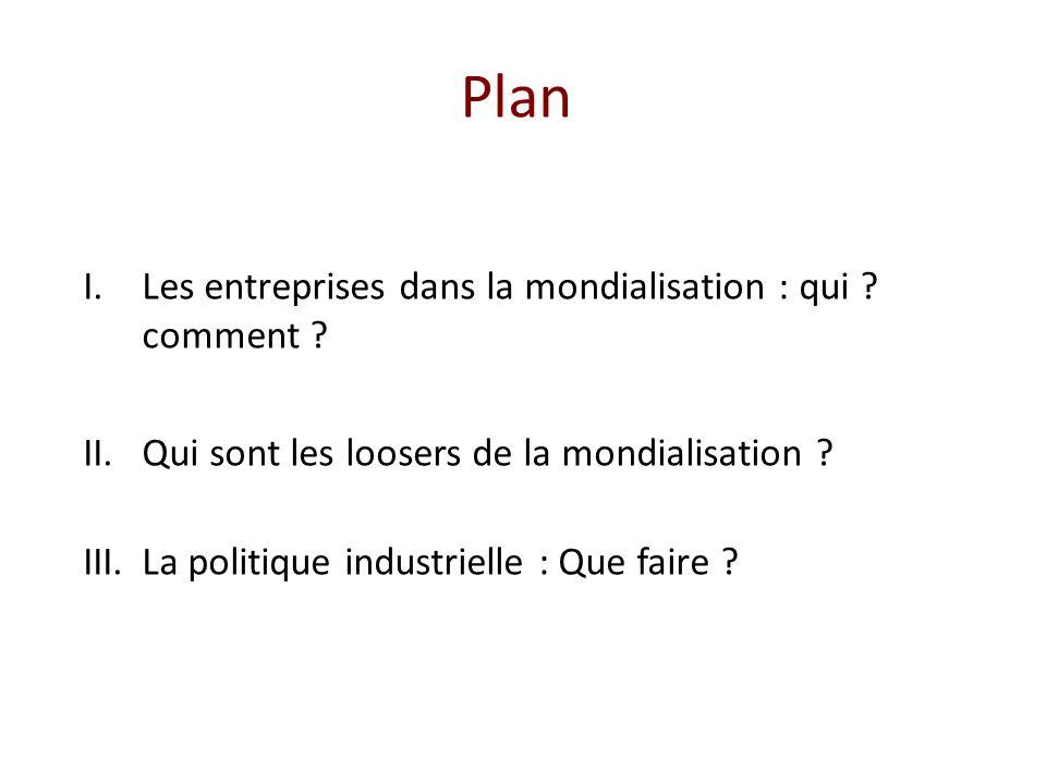 Plan Les entreprises dans la mondialisation : qui comment