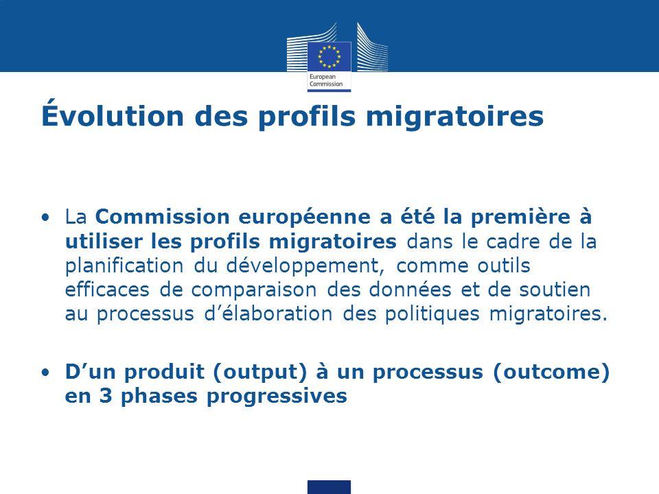 Évolution des profils migratoires