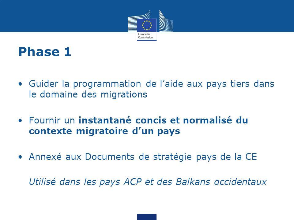 Phase 1 Guider la programmation de l'aide aux pays tiers dans le domaine des migrations.