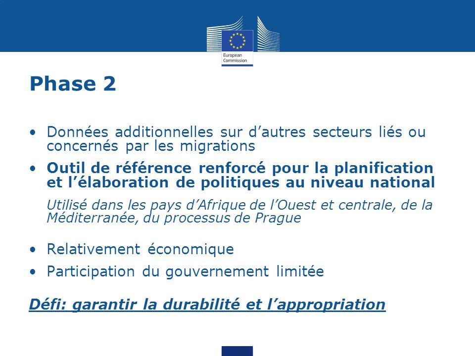 Phase 2 Données additionnelles sur d'autres secteurs liés ou concernés par les migrations.