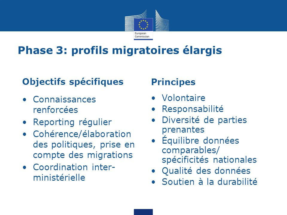 Phase 3: profils migratoires élargis