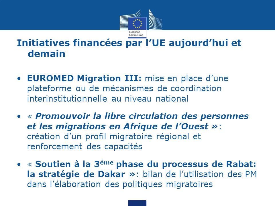 Initiatives financées par l'UE aujourd'hui et demain