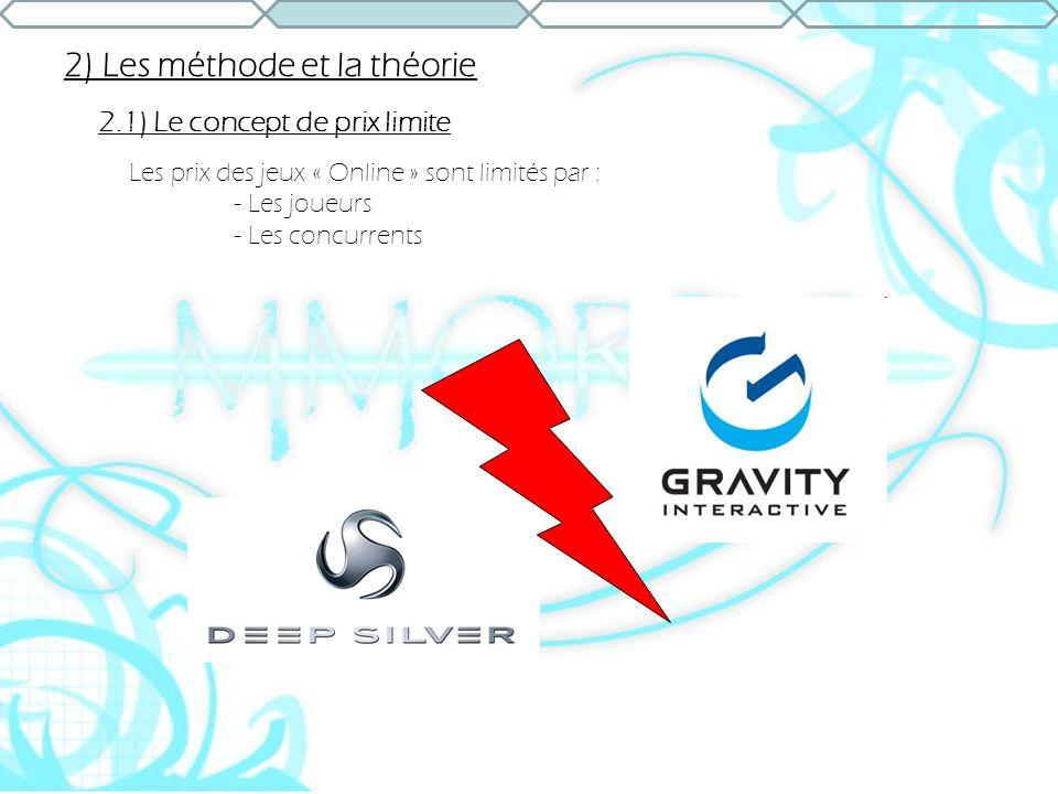 2) Les méthode et la théorie