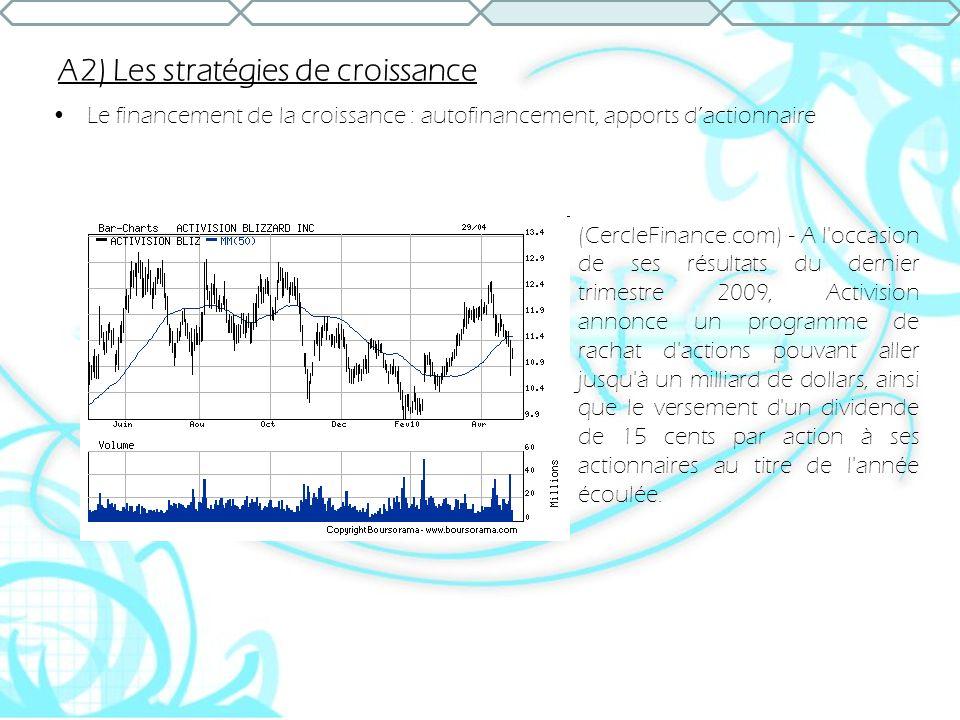A2) Les stratégies de croissance